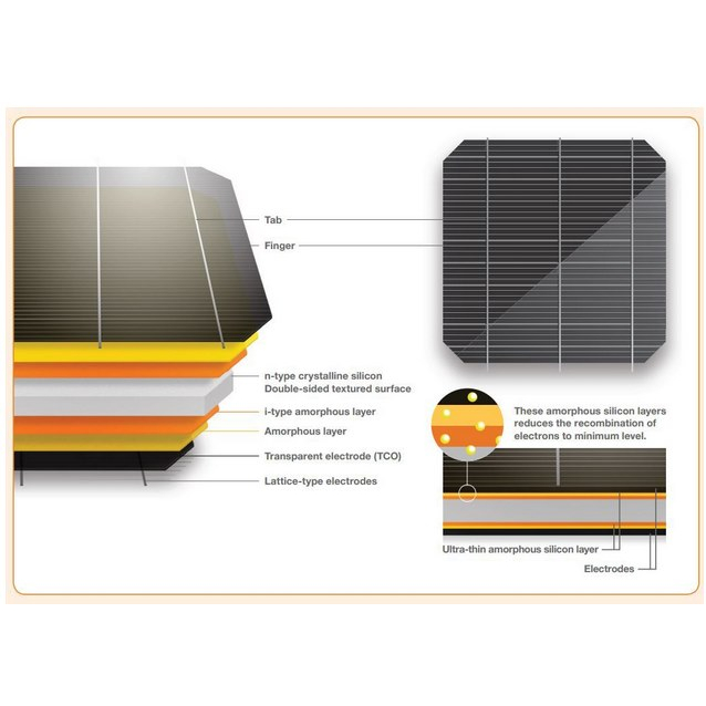Panasonic HIT 330W VBHN330SA17 Solar Panel is available