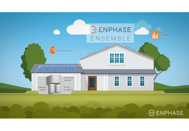 Enphase Ensemble IQ 8 Microinverter Buy online - A1 Solar Store